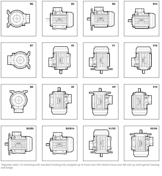 Monteringmetoder El motor